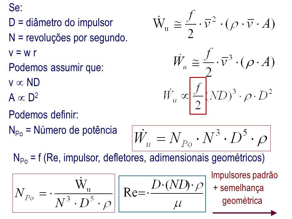 D = diâmetro do impulsor N = revoluções por segundo. v = w r