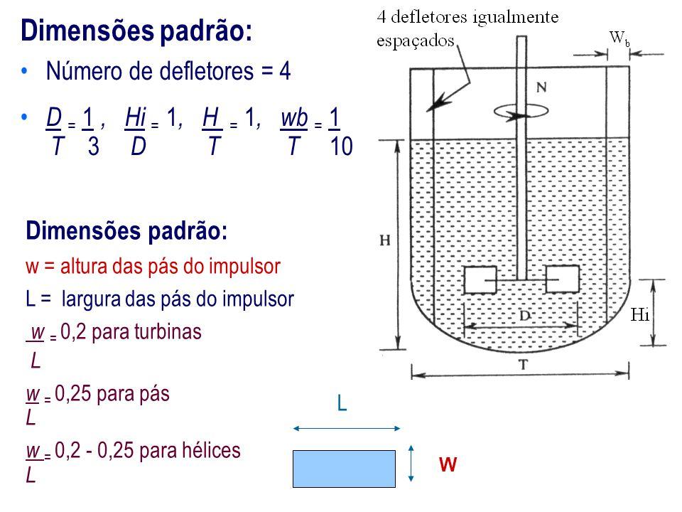 Dimensões padrão: Número de defletores = 4