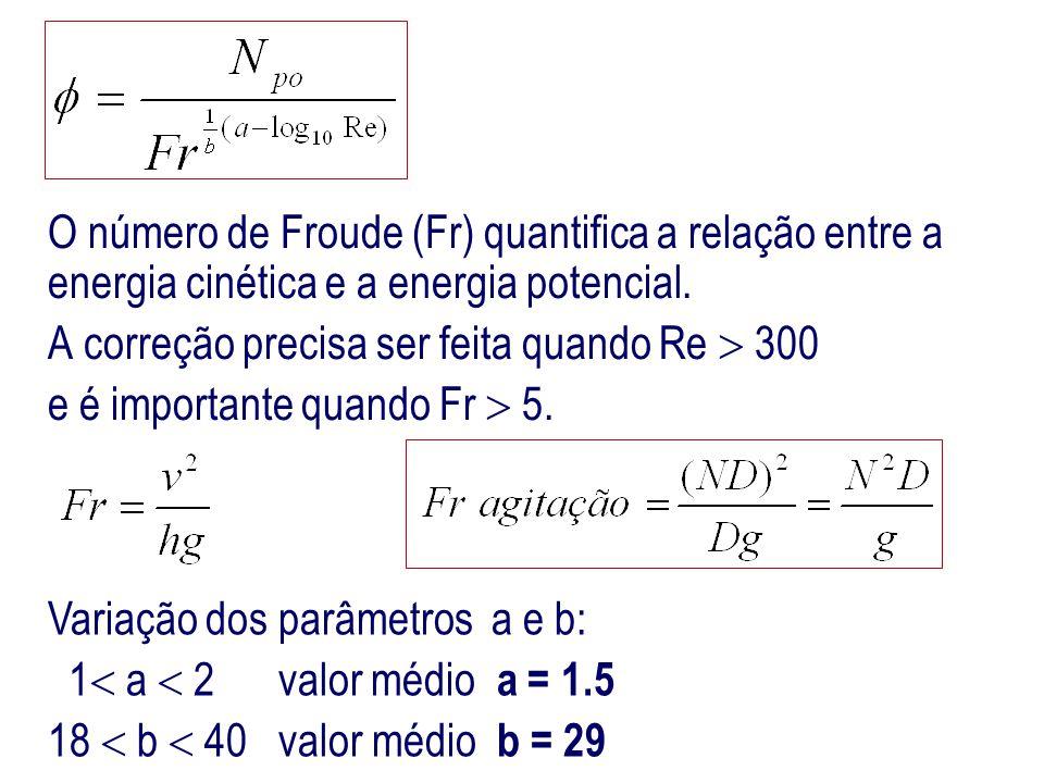 O número de Froude (Fr) quantifica a relação entre a energia cinética e a energia potencial.