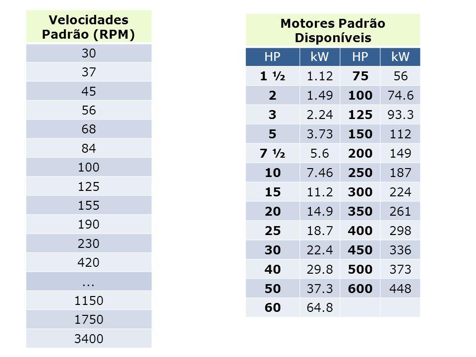 Velocidades Padrão (RPM) Motores Padrão Disponíveis