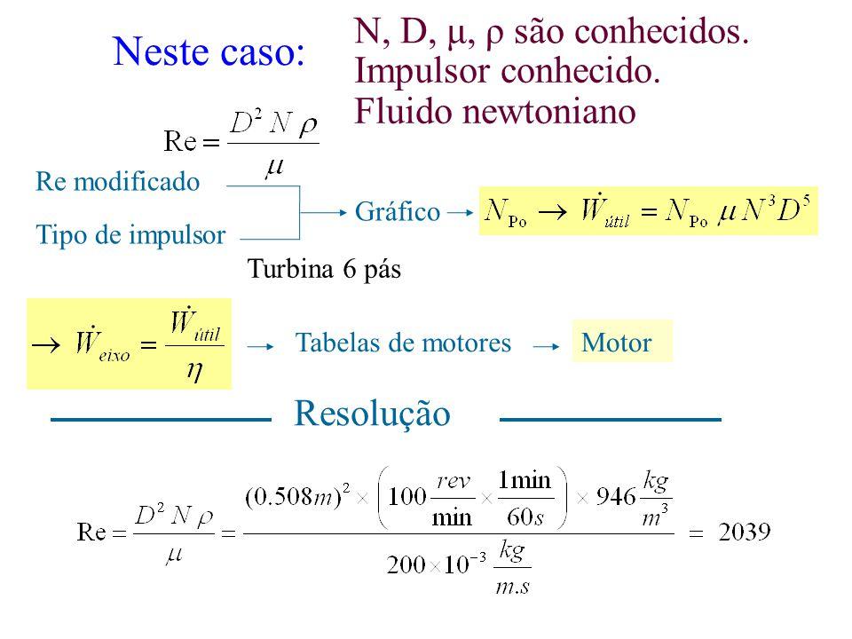 Neste caso: N, D, μ, ρ são conhecidos. Impulsor conhecido.