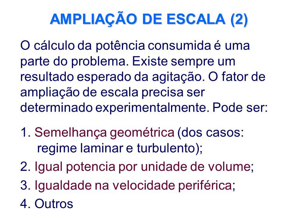 AMPLIAÇÃO DE ESCALA (2)