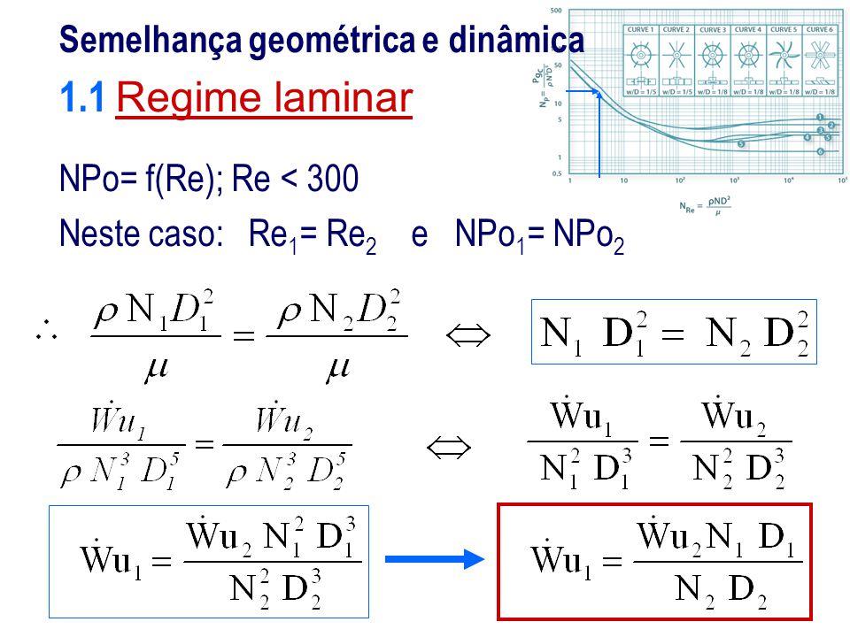 1.1 Regime laminar Semelhança geométrica e dinâmica
