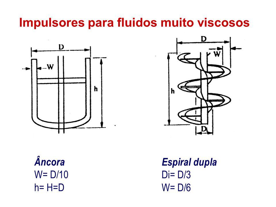 Impulsores para fluidos muito viscosos