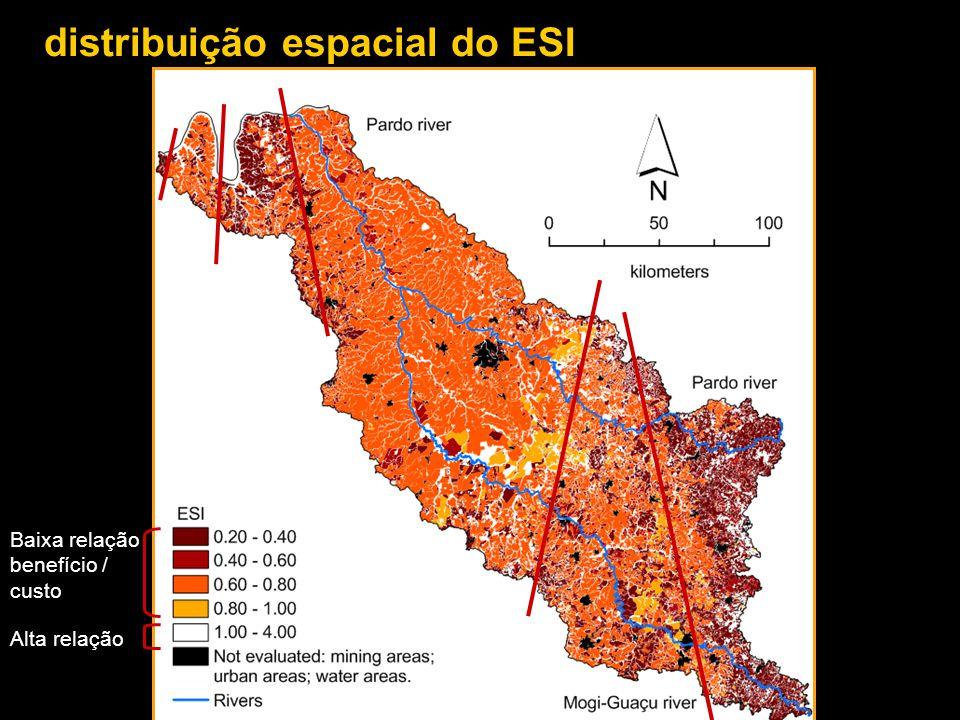 distribuição espacial do ESI