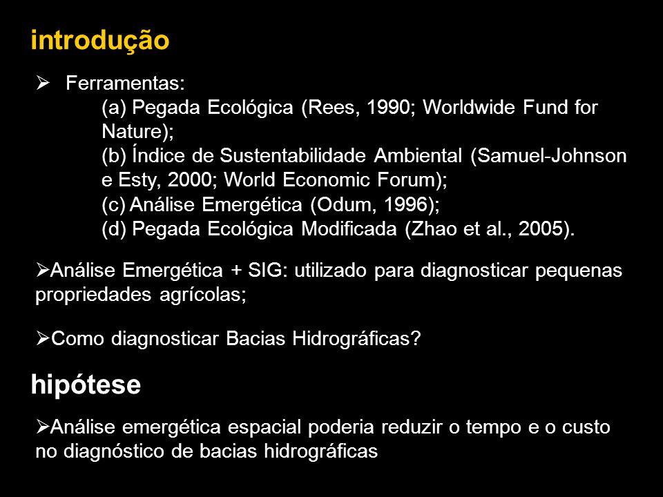introdução hipótese Ferramentas: