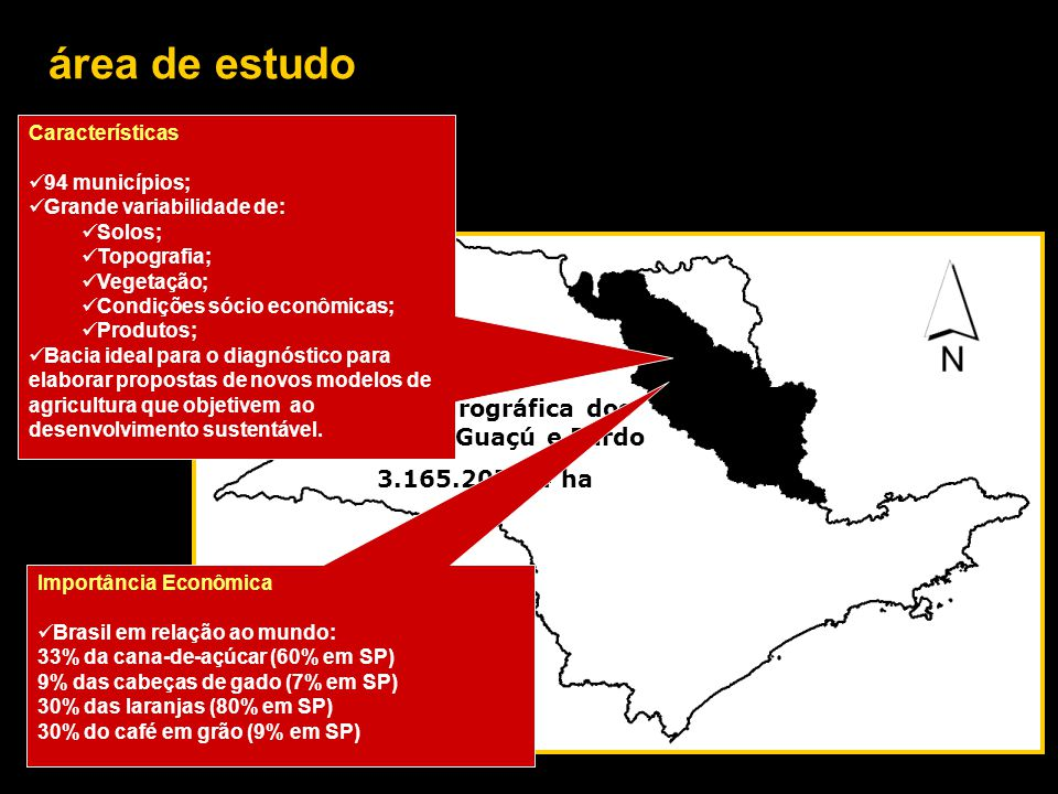Bacia hidrográfica dos rios Mogi-Guaçú e Pardo