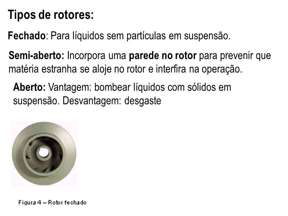 Tipos de rotores: Fechado: Para líquidos sem partículas em suspensão.