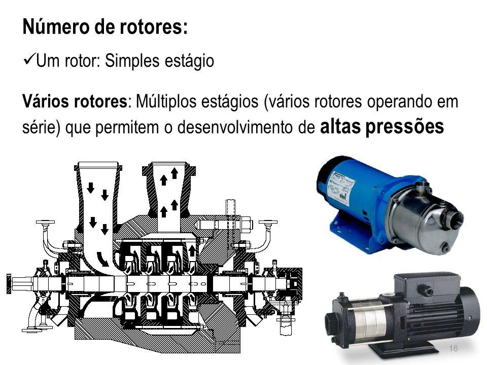 Número de rotores: Um rotor: Simples estágio