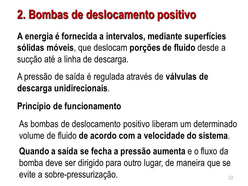 2. Bombas de deslocamento positivo