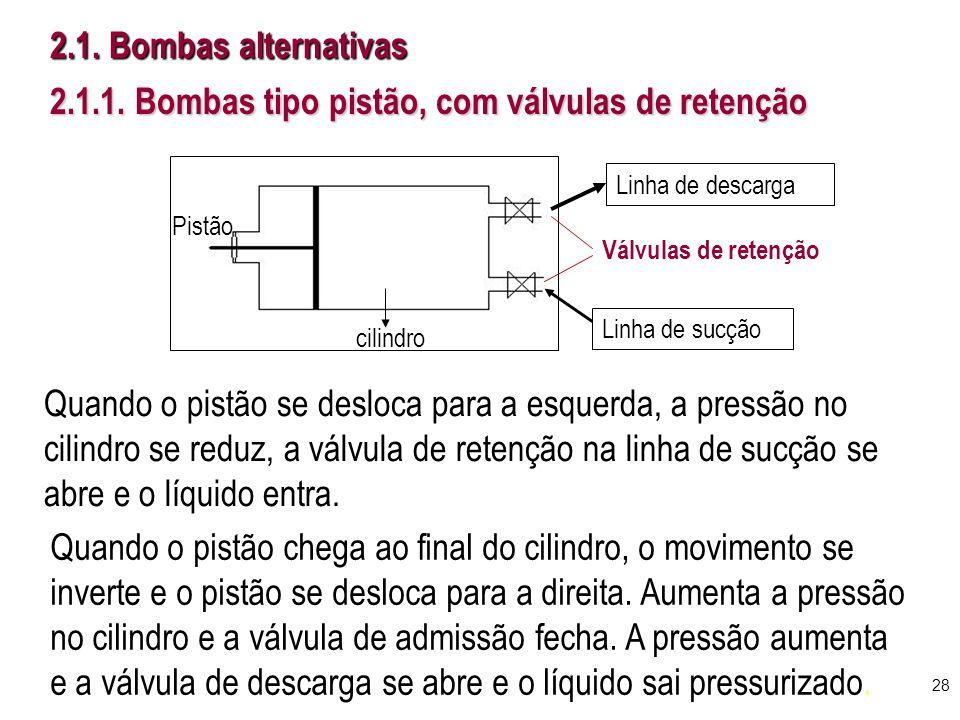 2.1.1. Bombas tipo pistão, com válvulas de retenção