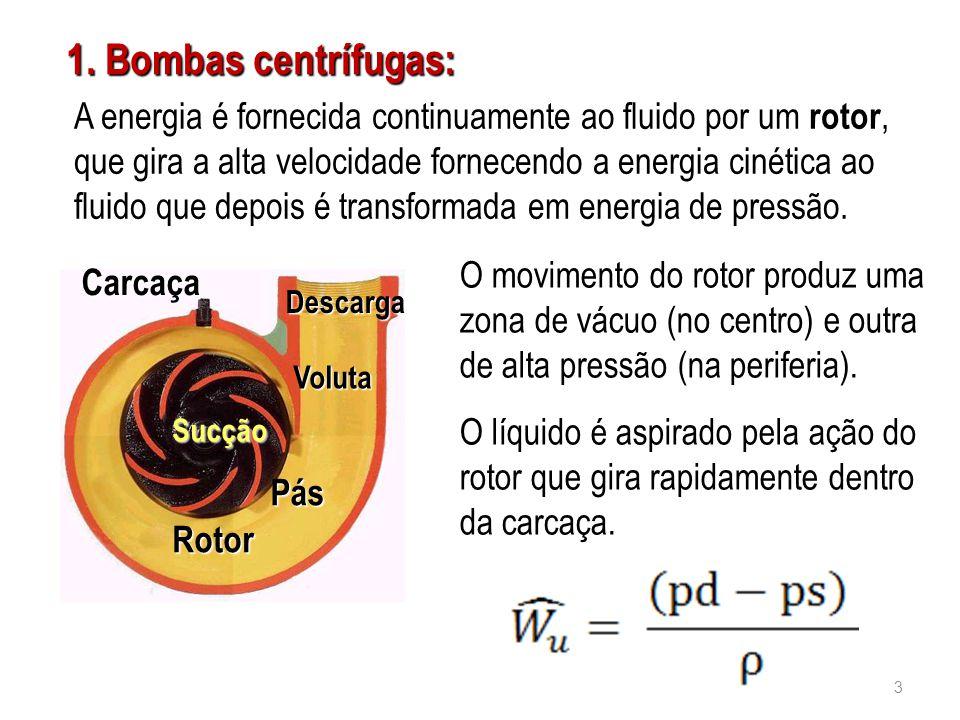 1. Bombas centrífugas: