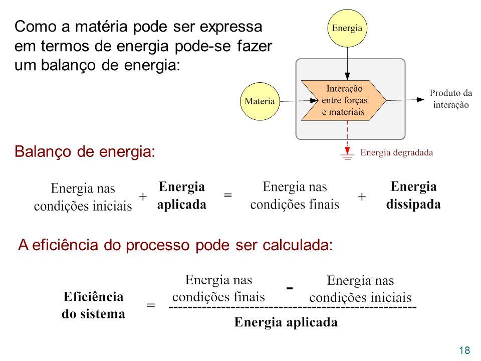 Como a matéria pode ser expressa em termos de energia pode-se fazer um balanço de energia: