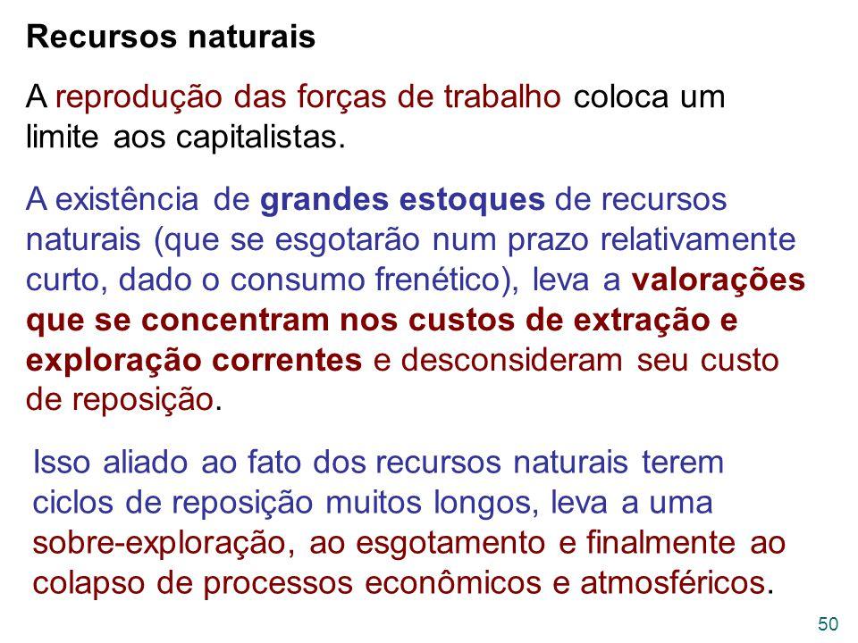 Recursos naturais A reprodução das forças de trabalho coloca um limite aos capitalistas.