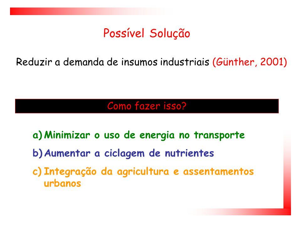 Possível Solução Reduzir a demanda de insumos industriais (Günther, 2001) Como fazer isso Minimizar o uso de energia no transporte.