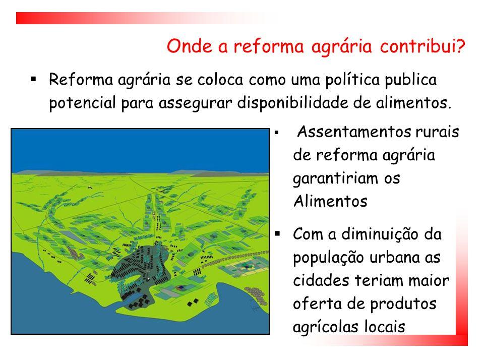 Onde a reforma agrária contribui