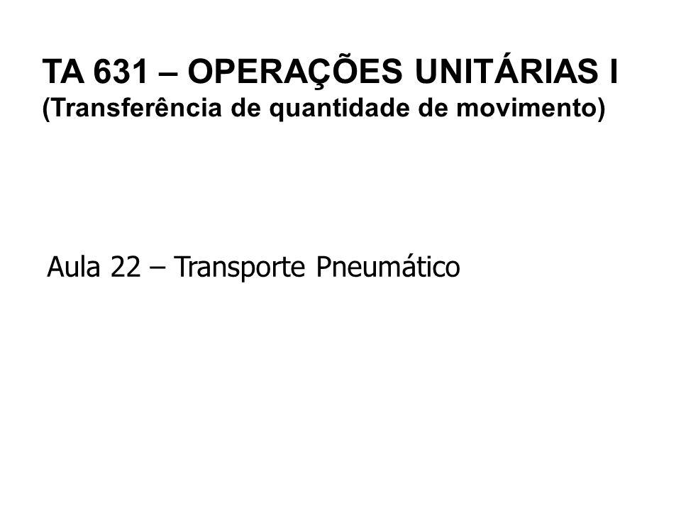 TA 631 – OPERAÇÕES UNITÁRIAS I (Transferência de quantidade de movimento)