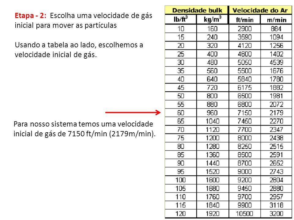 Etapa - 2: Escolha uma velocidade de gás inicial para mover as partículas