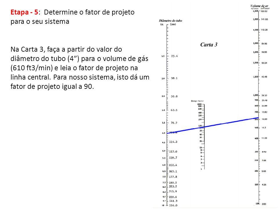 Etapa - 5: Determine o fator de projeto para o seu sistema