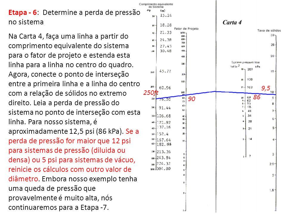 Etapa - 6: Determine a perda de pressão no sistema
