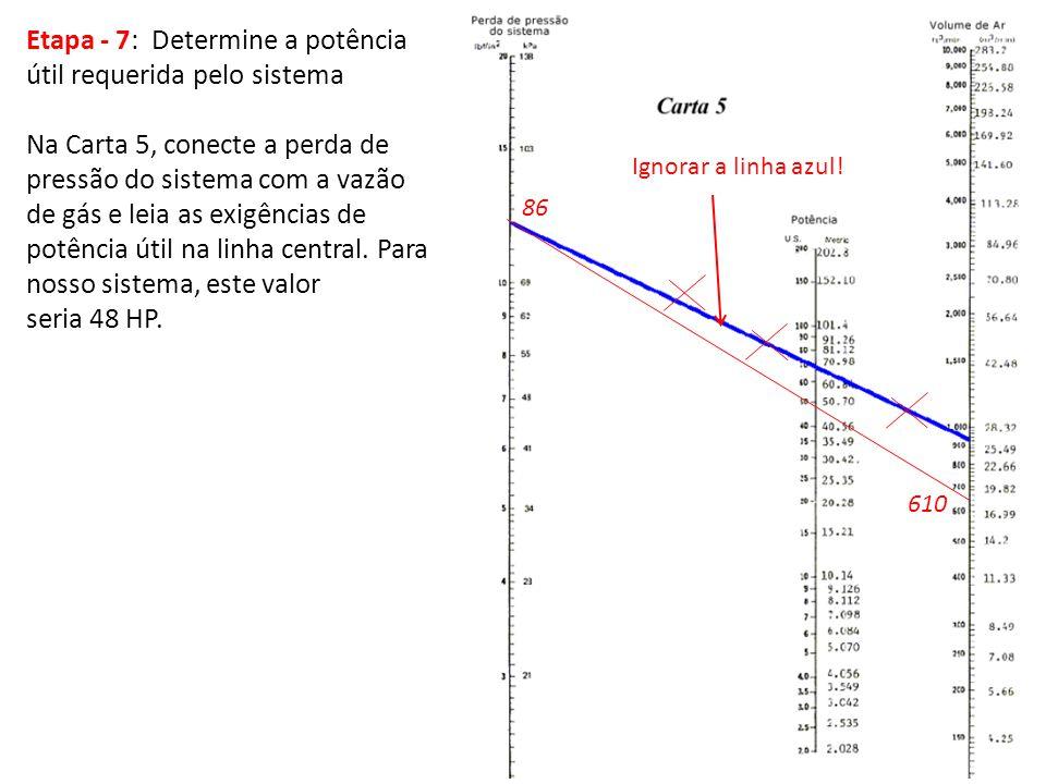 Etapa - 7: Determine a potência útil requerida pelo sistema