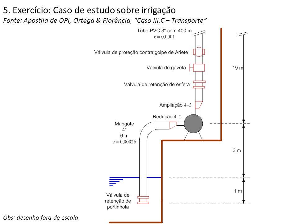 5. Exercício: Caso de estudo sobre irrigação