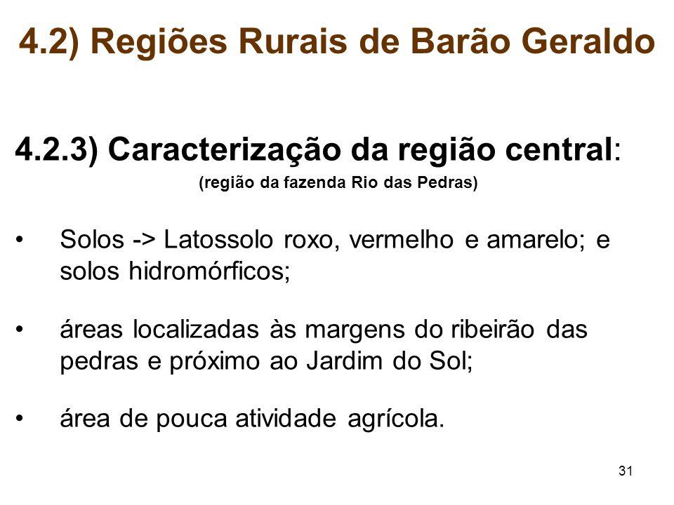4.2) Regiões Rurais de Barão Geraldo