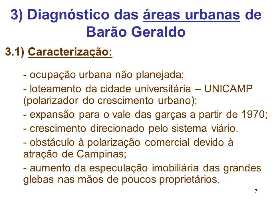 3) Diagnóstico das áreas urbanas de Barão Geraldo