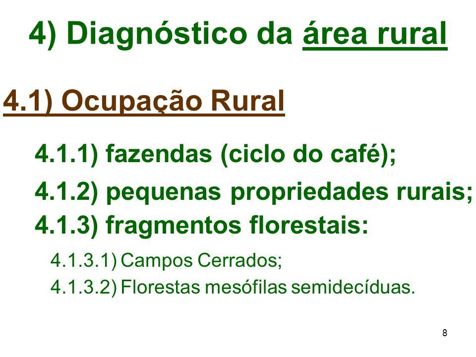 4) Diagnóstico da área rural