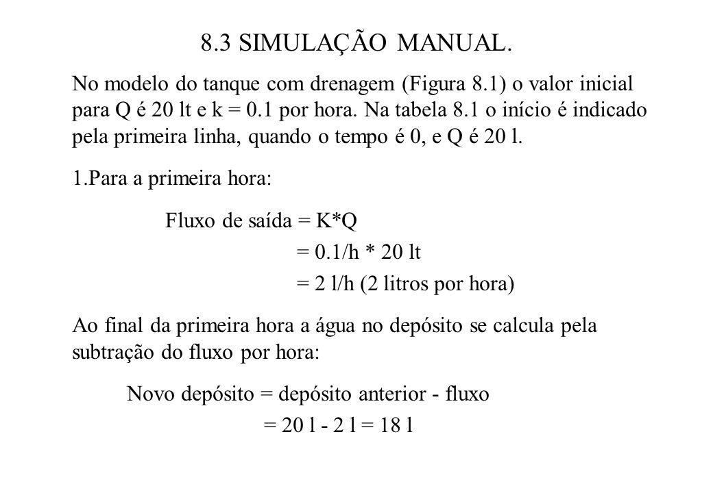 8.3 SIMULAÇÃO MANUAL.