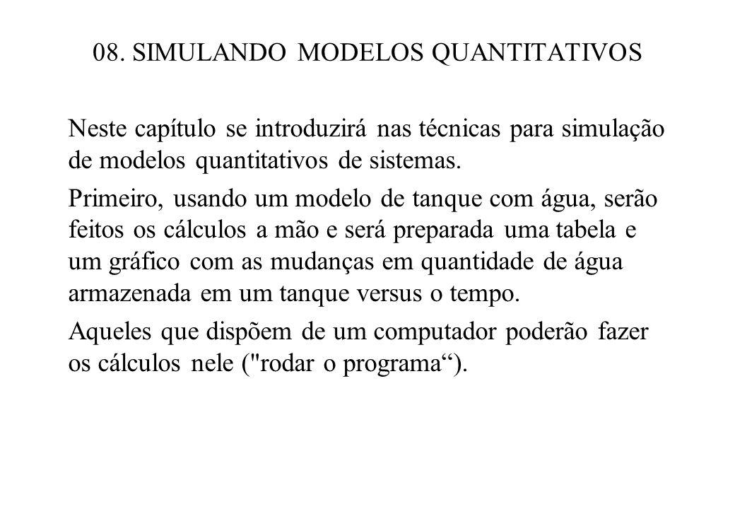08. SIMULANDO MODELOS QUANTITATIVOS