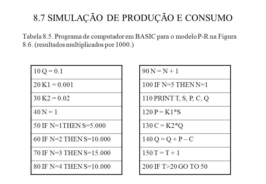 8.7 SIMULAÇÃO DE PRODUÇÃO E CONSUMO