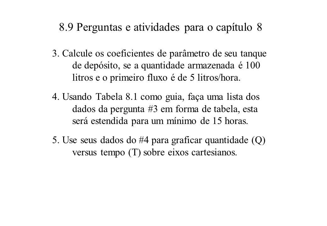 8.9 Perguntas e atividades para o capítulo 8