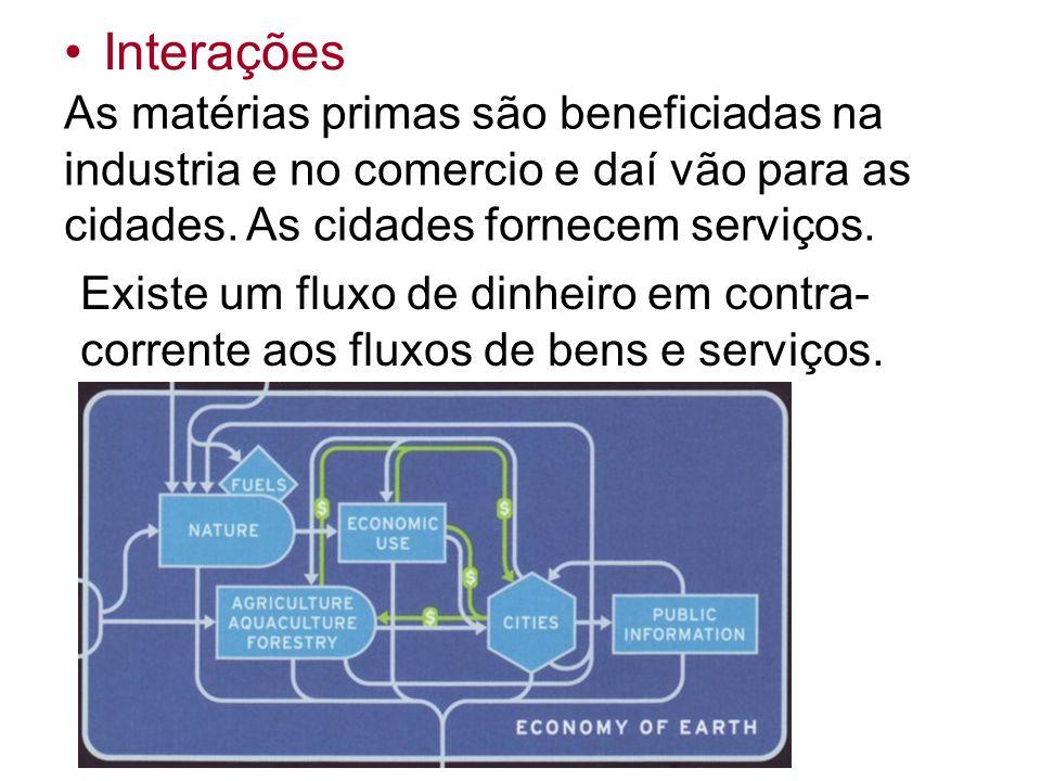 Interações As matérias primas são beneficiadas na industria e no comercio e daí vão para as cidades. As cidades fornecem serviços.