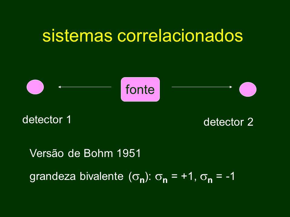 sistemas correlacionados