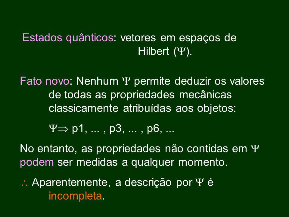 Estados quânticos: vetores em espaços de Hilbert ().