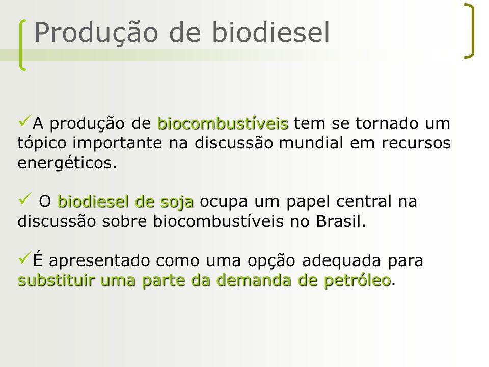 Produção de biodiesel A produção de biocombustíveis tem se tornado um tópico importante na discussão mundial em recursos energéticos.