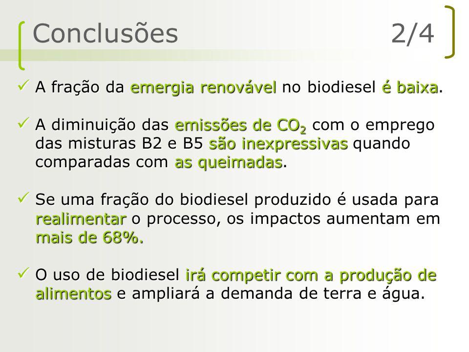 Conclusões 2/4 A fração da emergia renovável no biodiesel é baixa.