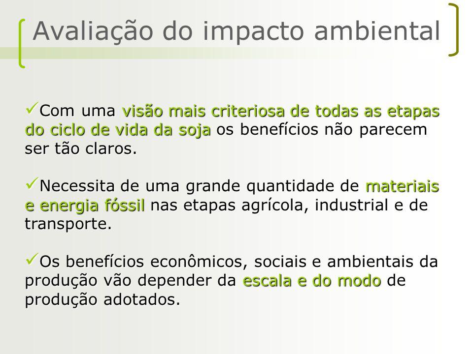 Avaliação do impacto ambiental