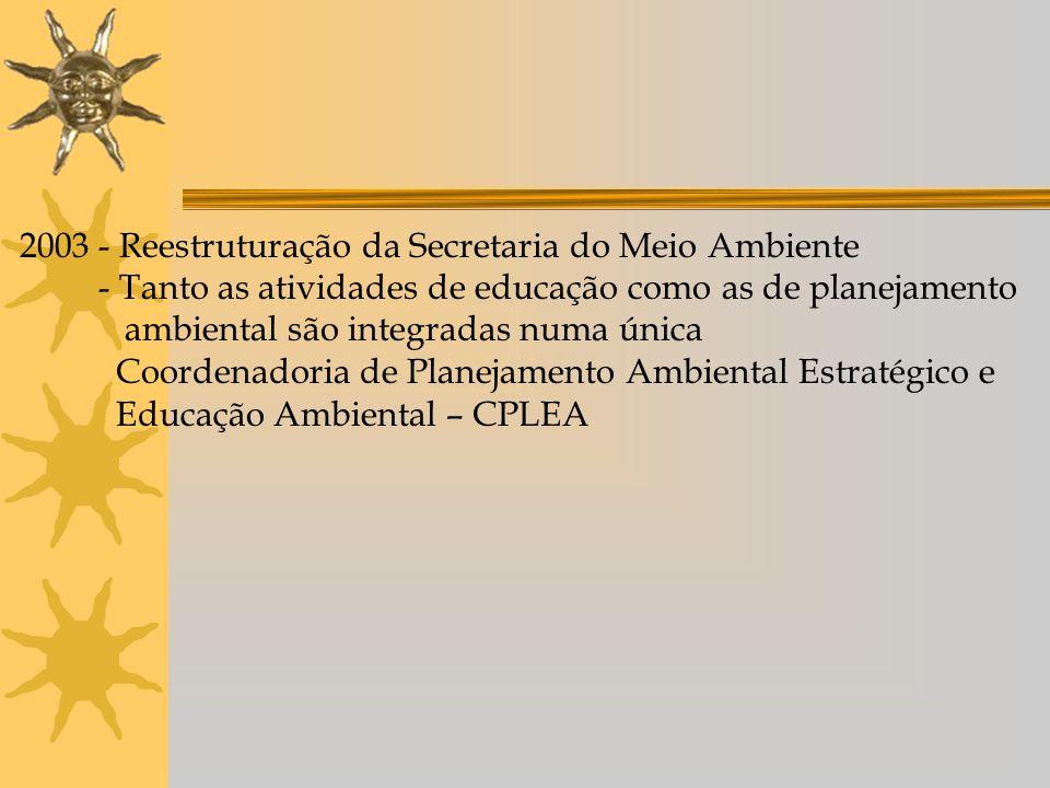 2003 - Reestruturação da Secretaria do Meio Ambiente