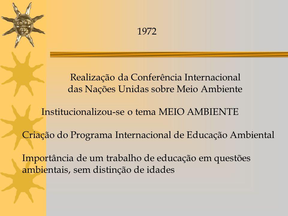1972 Realização da Conferência Internacional. das Nações Unidas sobre Meio Ambiente. Institucionalizou-se o tema MEIO AMBIENTE.