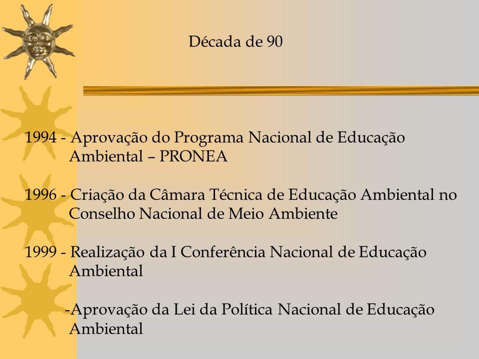 Década de 90 1994 - Aprovação do Programa Nacional de Educação. Ambiental – PRONEA. 1996 - Criação da Câmara Técnica de Educação Ambiental no.