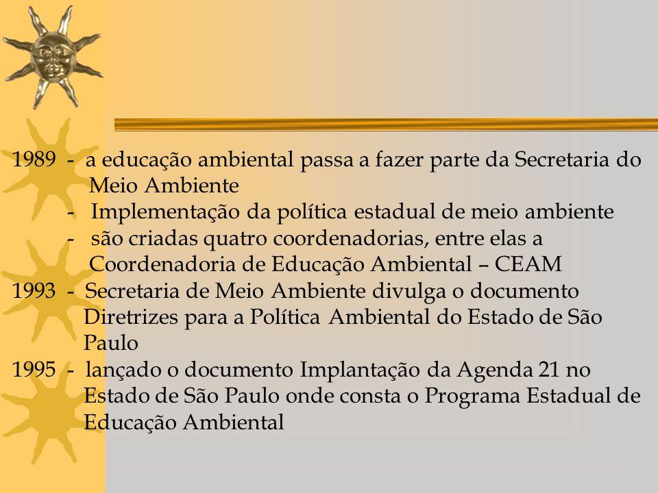 1989 - a educação ambiental passa a fazer parte da Secretaria do