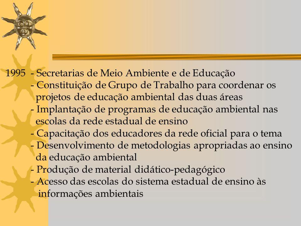 1995 - Secretarias de Meio Ambiente e de Educação