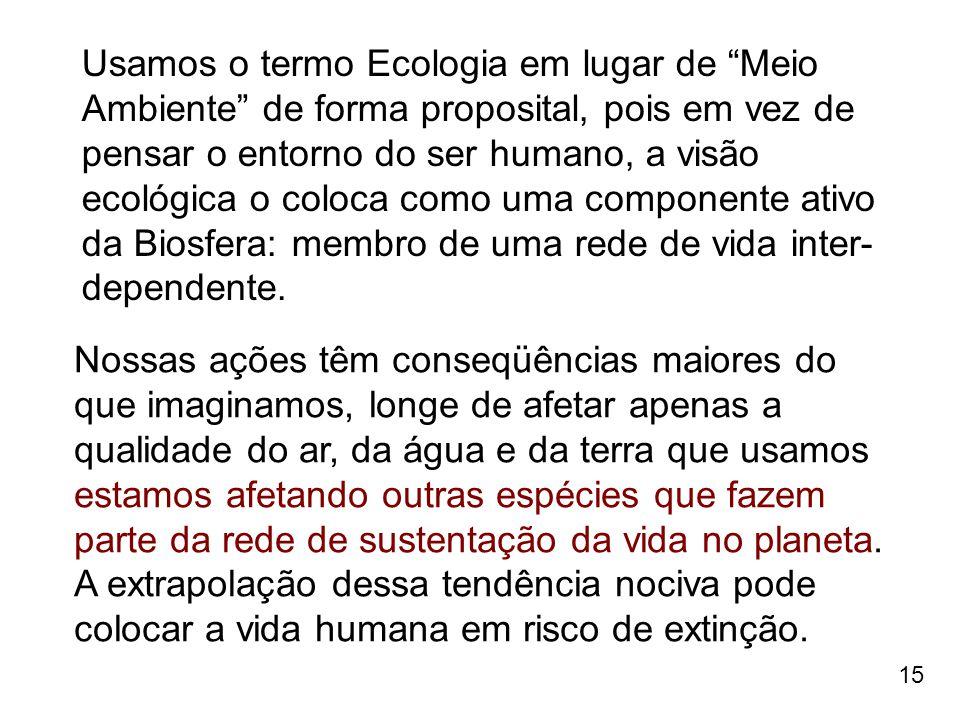 Usamos o termo Ecologia em lugar de Meio Ambiente de forma proposital, pois em vez de pensar o entorno do ser humano, a visão ecológica o coloca como uma componente ativo da Biosfera: membro de uma rede de vida inter-dependente.