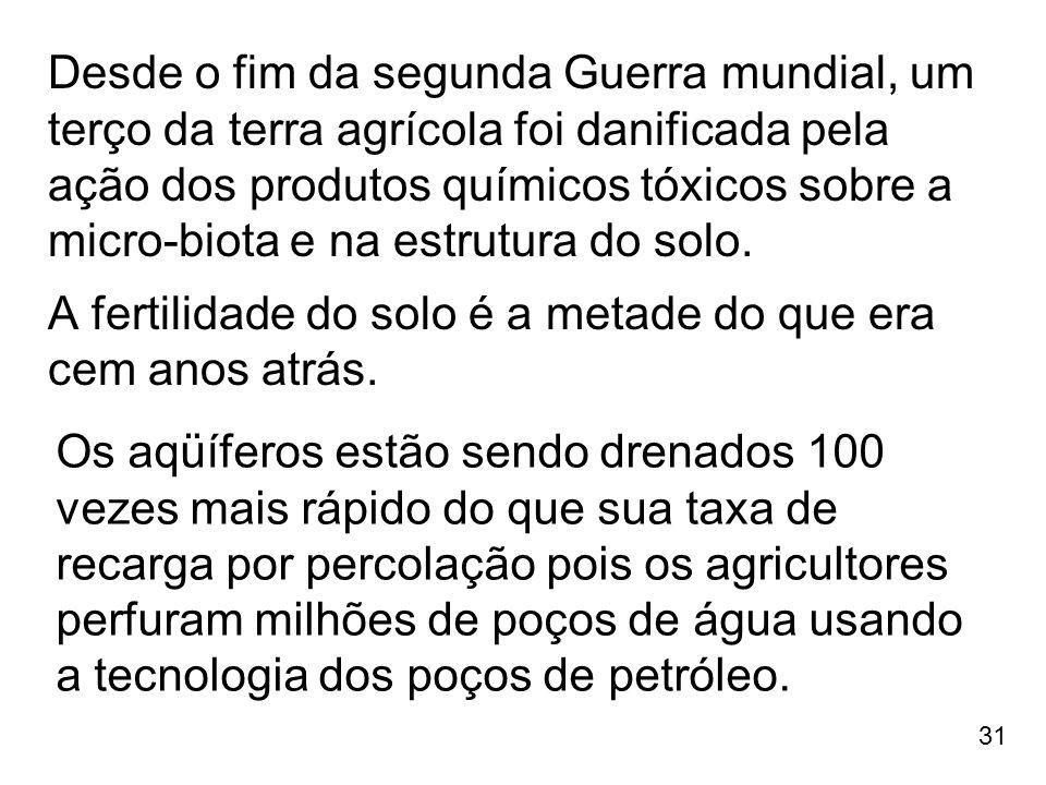Desde o fim da segunda Guerra mundial, um terço da terra agrícola foi danificada pela ação dos produtos químicos tóxicos sobre a micro-biota e na estrutura do solo.