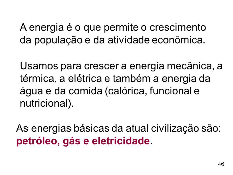 A energia é o que permite o crescimento da população e da atividade econômica.