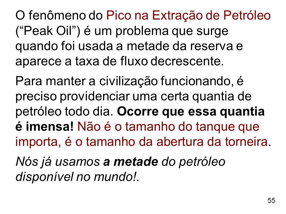 O fenômeno do Pico na Extração de Petróleo ( Peak Oil ) é um problema que surge quando foi usada a metade da reserva e aparece a taxa de fluxo decrescente.
