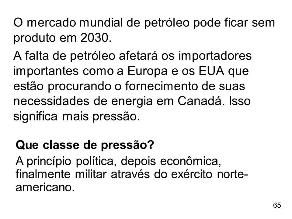 O mercado mundial de petróleo pode ficar sem produto em 2030.