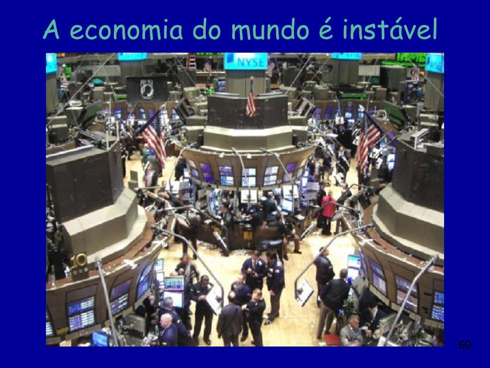 A economia do mundo é instável